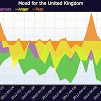 UK-twitter-mood
