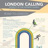 olympic-communication-thumbnail