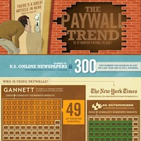 newspaper-paywall